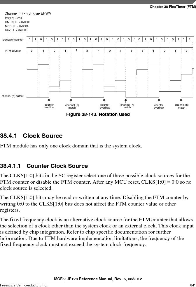 MCF51JF32VHS ,Freescale Semiconductor厂商,IC MCU 32BIT 32KB FLASH 44LGA, MCF51JF32VHS datasheet预览  第841页