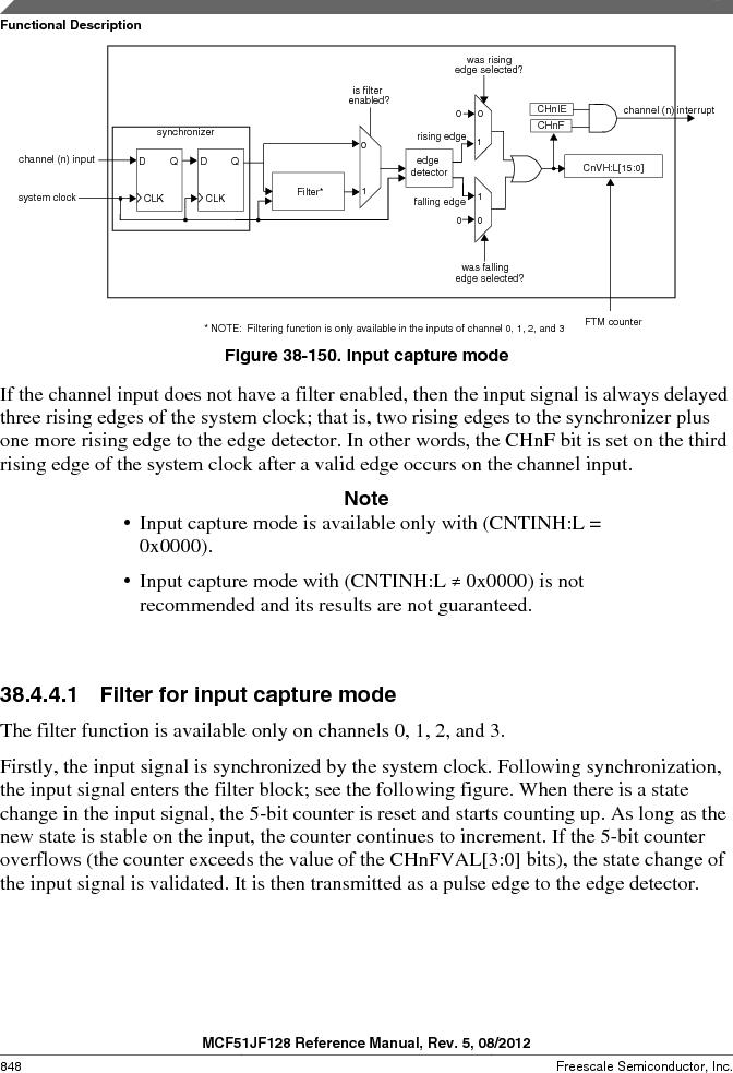 MCF51JF32VHS ,Freescale Semiconductor厂商,IC MCU 32BIT 32KB FLASH 44LGA, MCF51JF32VHS datasheet预览  第848页
