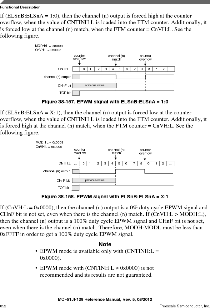 MCF51JF32VHS ,Freescale Semiconductor厂商,IC MCU 32BIT 32KB FLASH 44LGA, MCF51JF32VHS datasheet预览  第852页