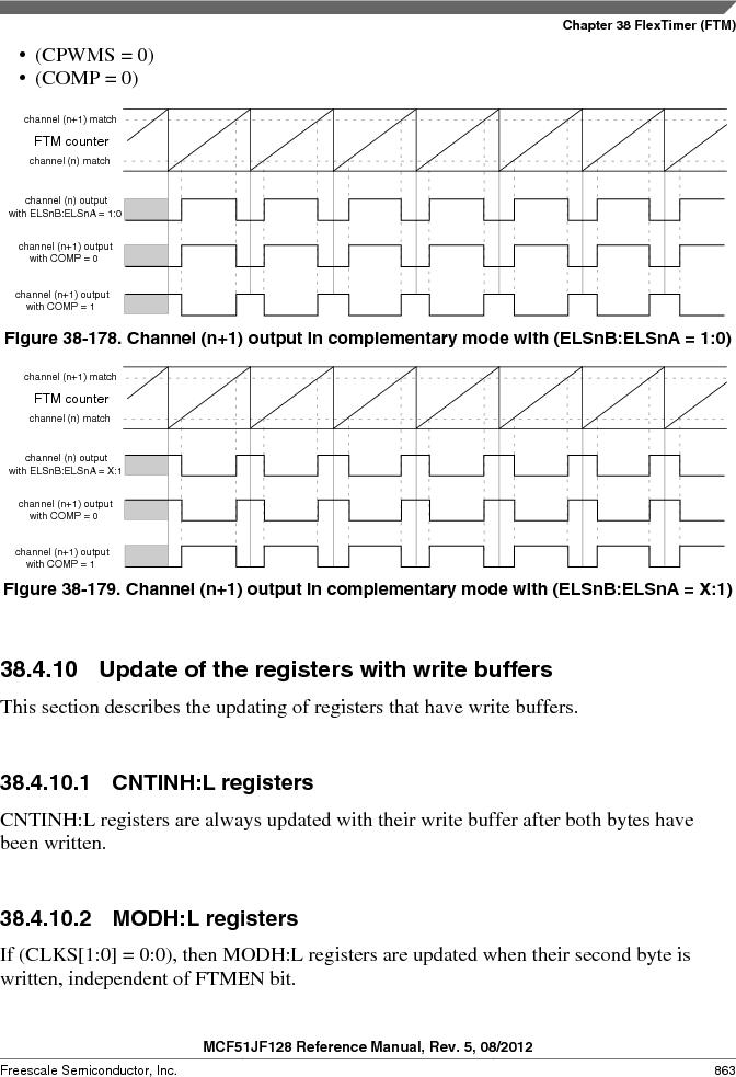 MCF51JF32VHS ,Freescale Semiconductor厂商,IC MCU 32BIT 32KB FLASH 44LGA, MCF51JF32VHS datasheet预览  第863页