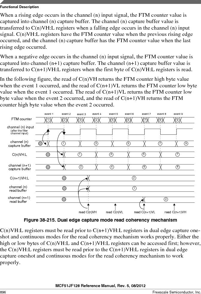 MCF51JF32VHS ,Freescale Semiconductor厂商,IC MCU 32BIT 32KB FLASH 44LGA, MCF51JF32VHS datasheet预览  第896页