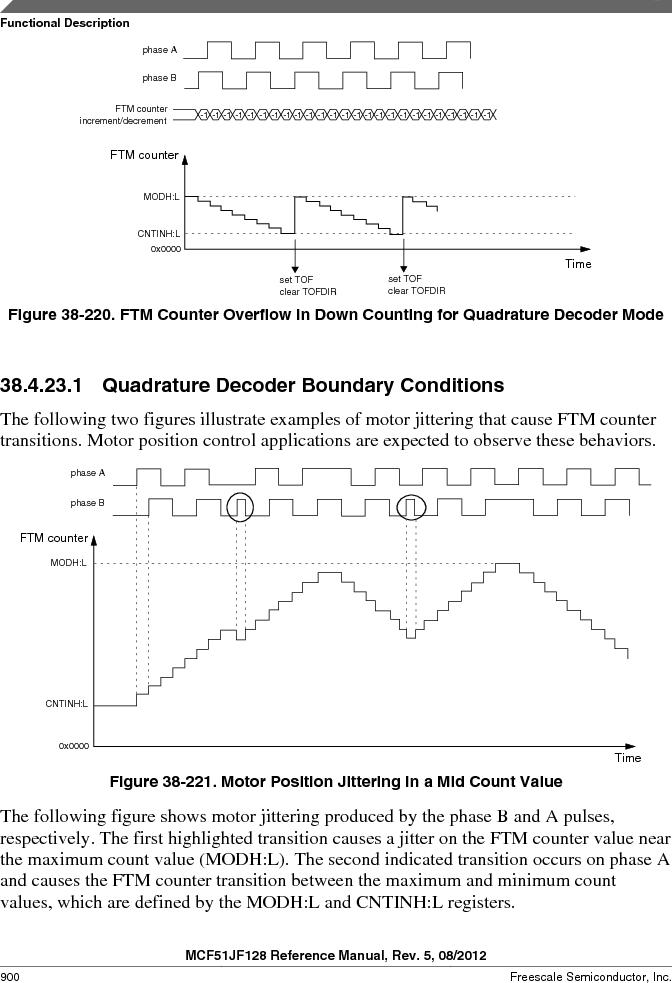 MCF51JF32VHS ,Freescale Semiconductor厂商,IC MCU 32BIT 32KB FLASH 44LGA, MCF51JF32VHS datasheet预览  第900页