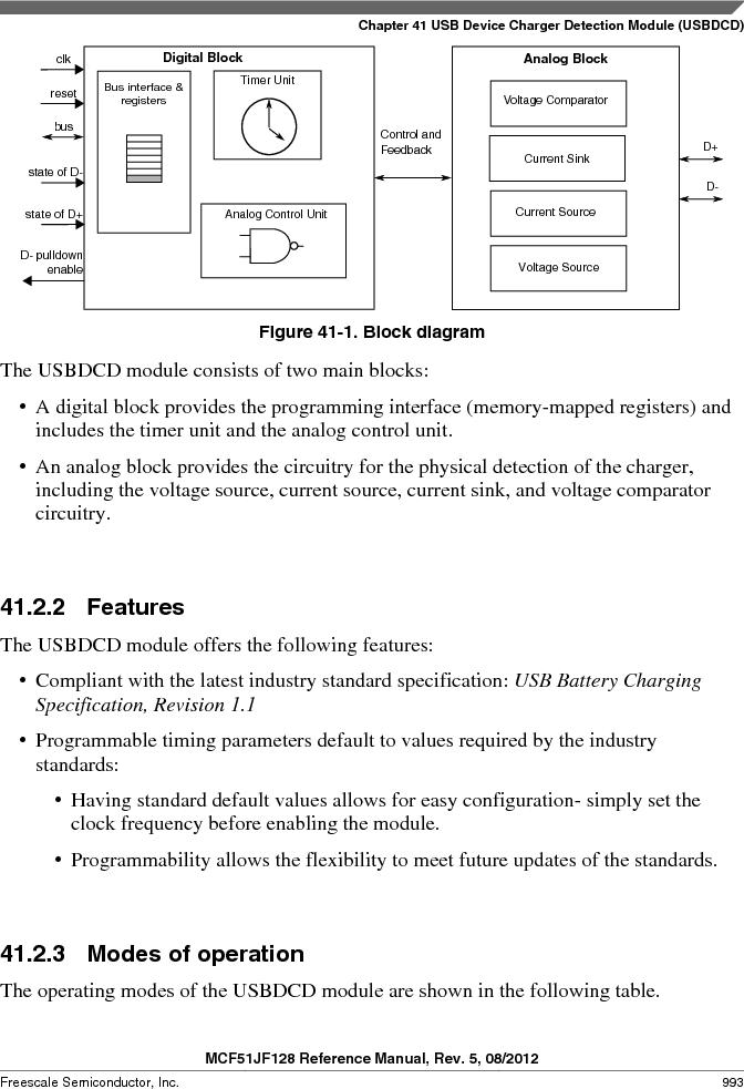 MCF51JF32VHS ,Freescale Semiconductor厂商,IC MCU 32BIT 32KB FLASH 44LGA, MCF51JF32VHS datasheet预览  第993页