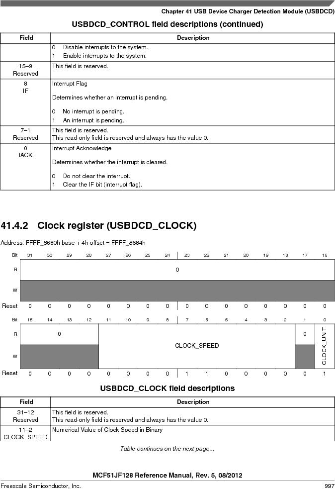 MCF51JF32VHS ,Freescale Semiconductor厂商,IC MCU 32BIT 32KB FLASH 44LGA, MCF51JF32VHS datasheet预览  第997页