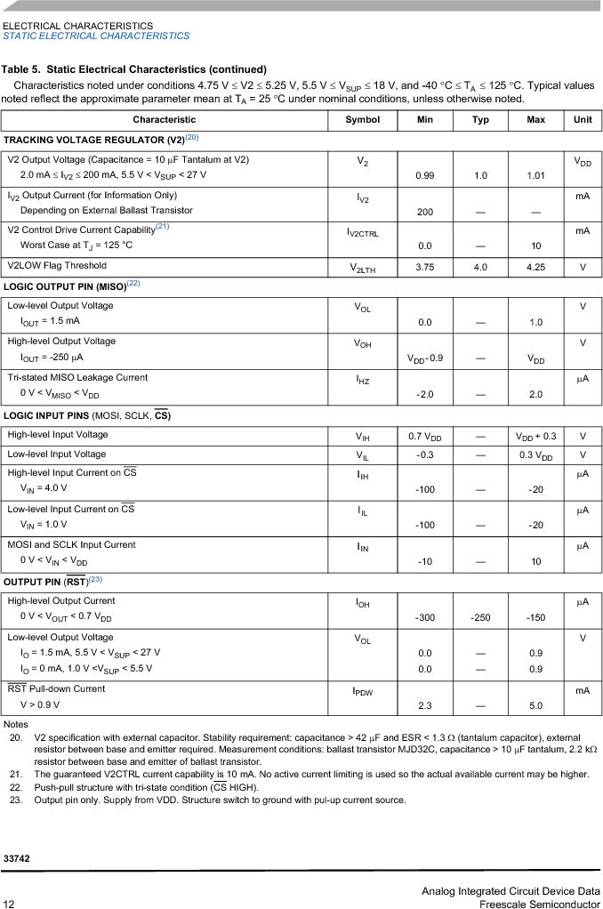 MC33742PEG ,Freescale Semiconductor厂商,CAN Interface IC SBC-E-HS-CAN, MC33742PEG datasheet预览  第12页