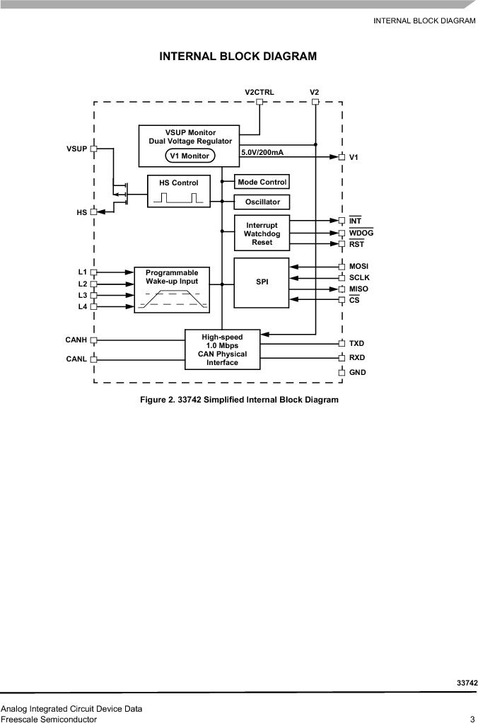 MC33742PEG ,Freescale Semiconductor厂商,CAN Interface IC SBC-E-HS-CAN, MC33742PEG datasheet预览  第3页