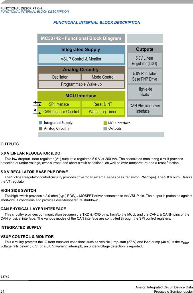 MC33742PEG ,Freescale Semiconductor厂商,CAN Interface IC SBC-E-HS-CAN, MC33742PEG datasheet预览  第24页