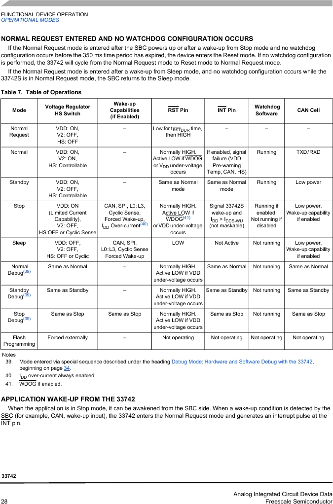 MC33742PEG ,Freescale Semiconductor厂商,CAN Interface IC SBC-E-HS-CAN, MC33742PEG datasheet预览  第28页