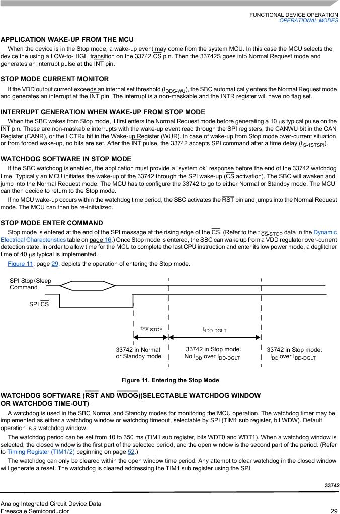 MC33742PEG ,Freescale Semiconductor厂商,CAN Interface IC SBC-E-HS-CAN, MC33742PEG datasheet预览  第29页