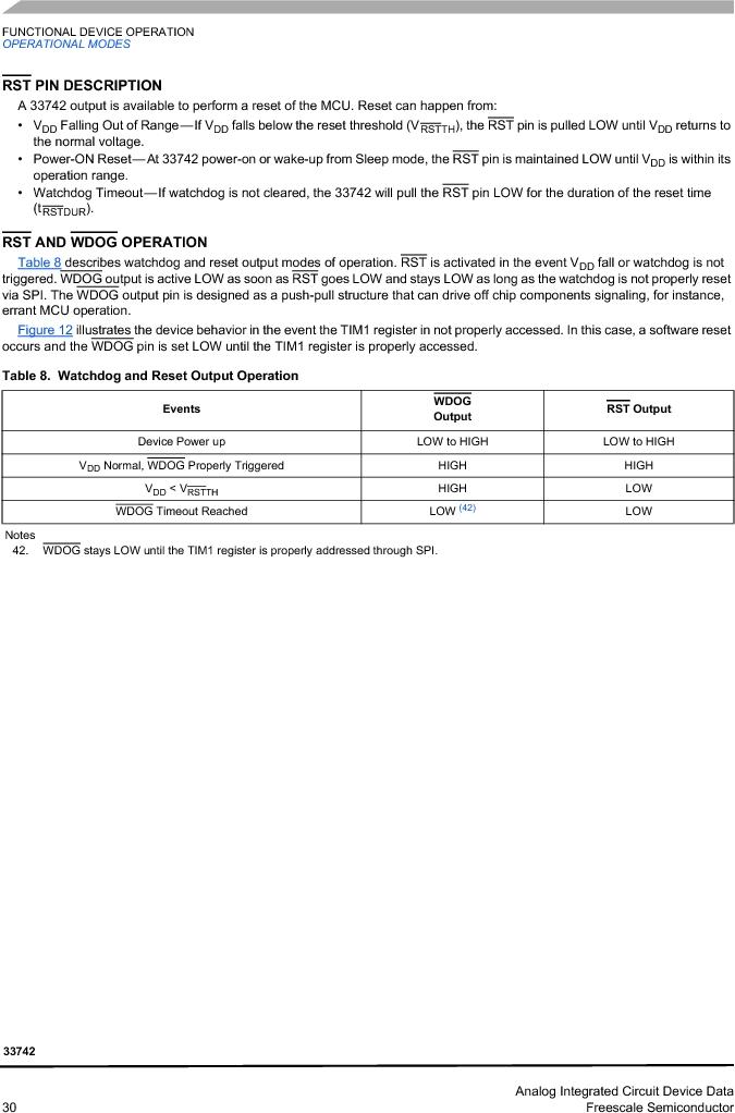 MC33742PEG ,Freescale Semiconductor厂商,CAN Interface IC SBC-E-HS-CAN, MC33742PEG datasheet预览  第30页