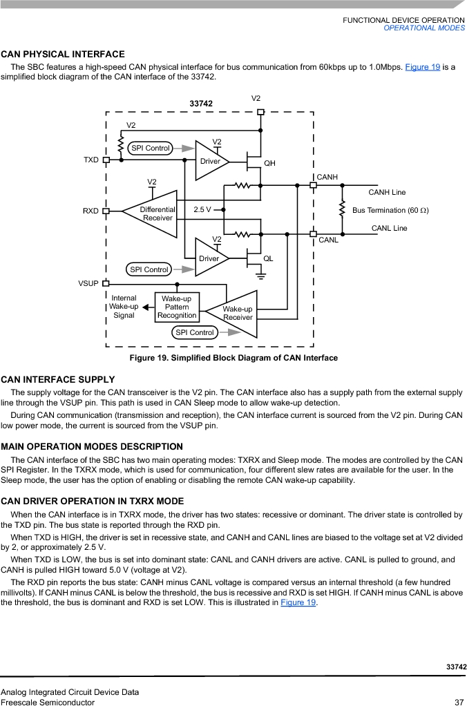 MC33742PEG ,Freescale Semiconductor厂商,CAN Interface IC SBC-E-HS-CAN, MC33742PEG datasheet预览  第37页