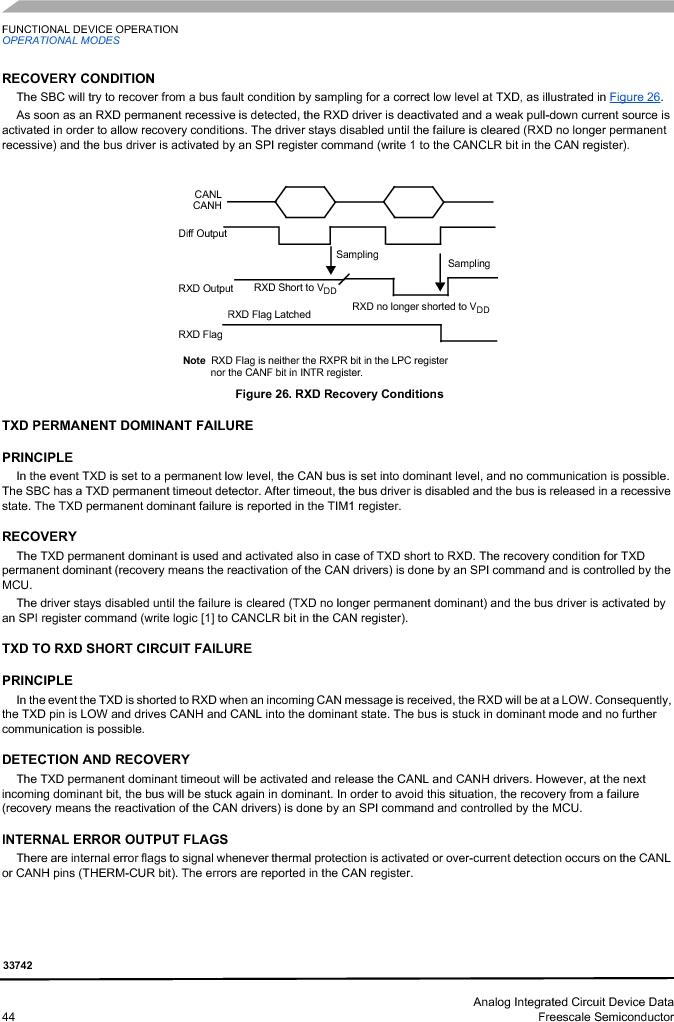 MC33742PEG ,Freescale Semiconductor厂商,CAN Interface IC SBC-E-HS-CAN, MC33742PEG datasheet预览  第44页