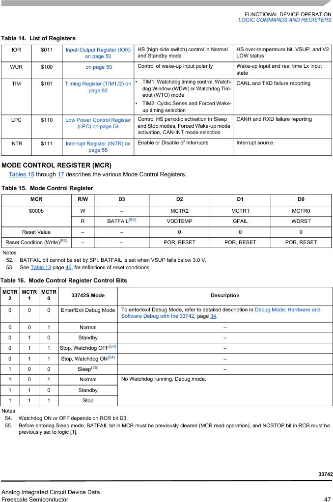 MC33742PEG ,Freescale Semiconductor厂商,CAN Interface IC SBC-E-HS-CAN, MC33742PEG datasheet预览  第47页