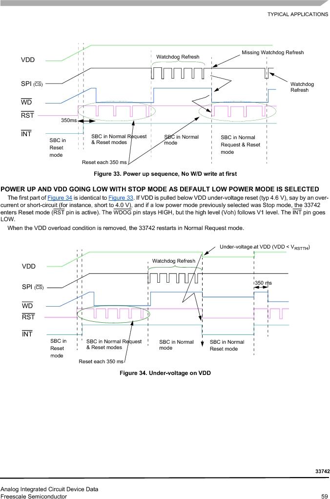 MC33742PEG ,Freescale Semiconductor厂商,CAN Interface IC SBC-E-HS-CAN, MC33742PEG datasheet预览  第59页