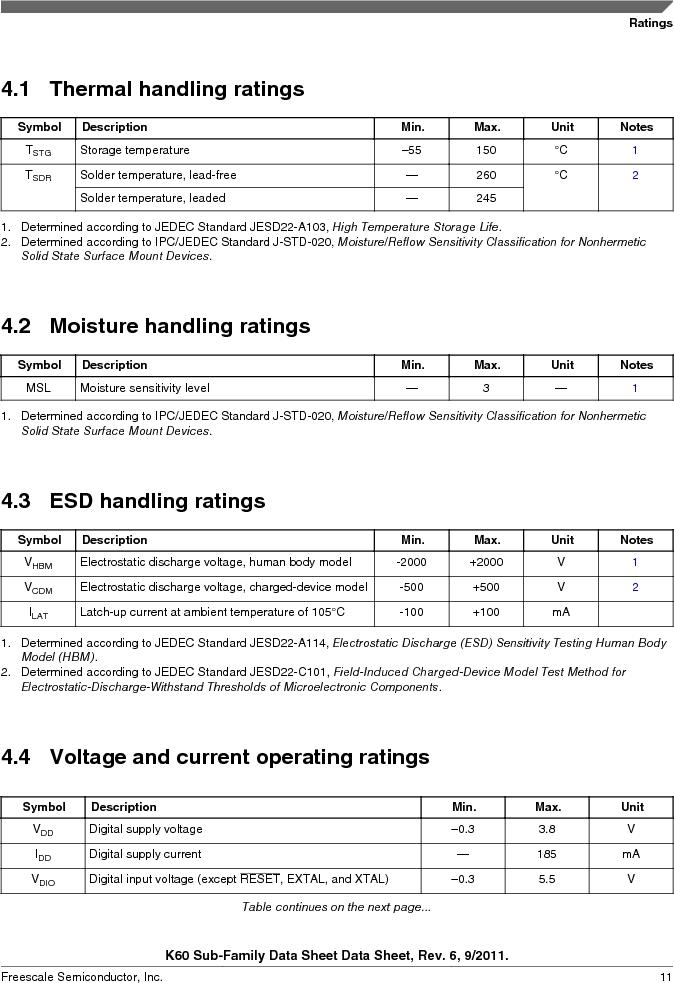 MK60DN512ZVMD10 ,Freescale Semiconductor厂商,IC ARM CORTEX MCU 512KB 144BGA, MK60DN512ZVMD10 datasheet预览  第11页