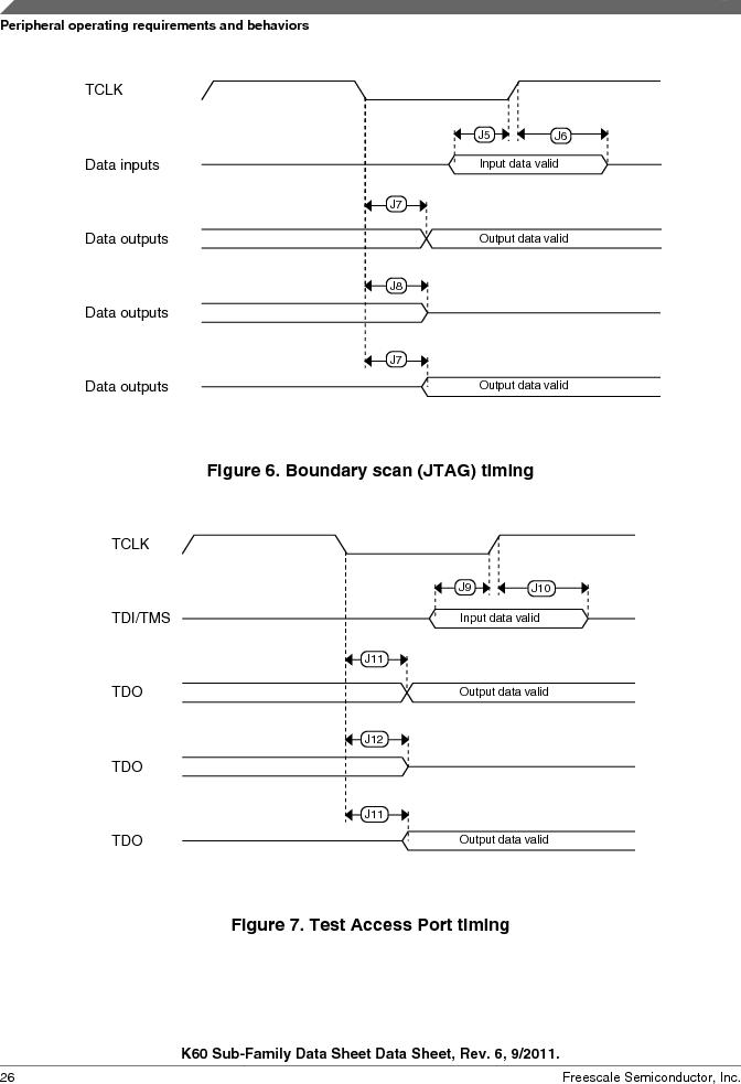 MK60DN512ZVMD10 ,Freescale Semiconductor厂商,IC ARM CORTEX MCU 512KB 144BGA, MK60DN512ZVMD10 datasheet预览  第26页