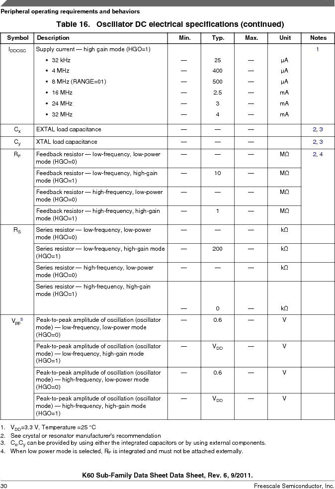 MK60DN512ZVMD10 ,Freescale Semiconductor厂商,IC ARM CORTEX MCU 512KB 144BGA, MK60DN512ZVMD10 datasheet预览  第30页
