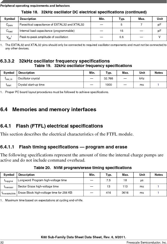 MK60DN512ZVMD10 ,Freescale Semiconductor厂商,IC ARM CORTEX MCU 512KB 144BGA, MK60DN512ZVMD10 datasheet预览  第32页