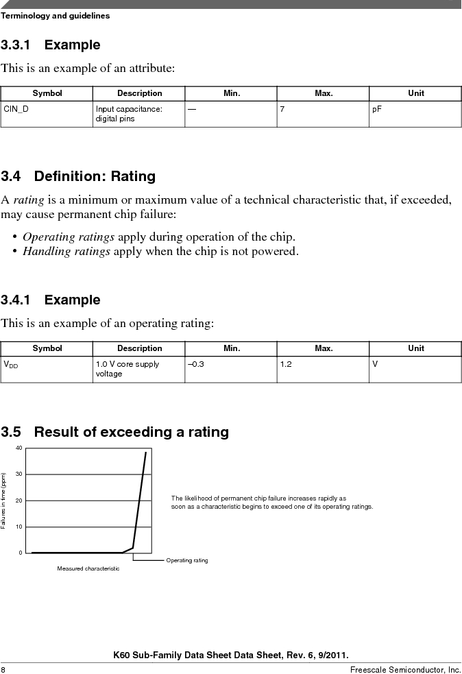 MK60DN512ZVMD10 ,Freescale Semiconductor厂商,IC ARM CORTEX MCU 512KB 144BGA, MK60DN512ZVMD10 datasheet预览  第8页