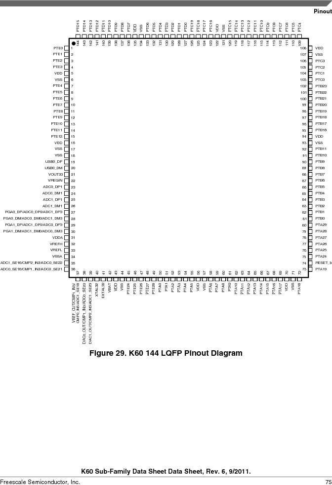 MK60DN512ZVMD10 ,Freescale Semiconductor厂商,IC ARM CORTEX MCU 512KB 144BGA, MK60DN512ZVMD10 datasheet预览  第75页