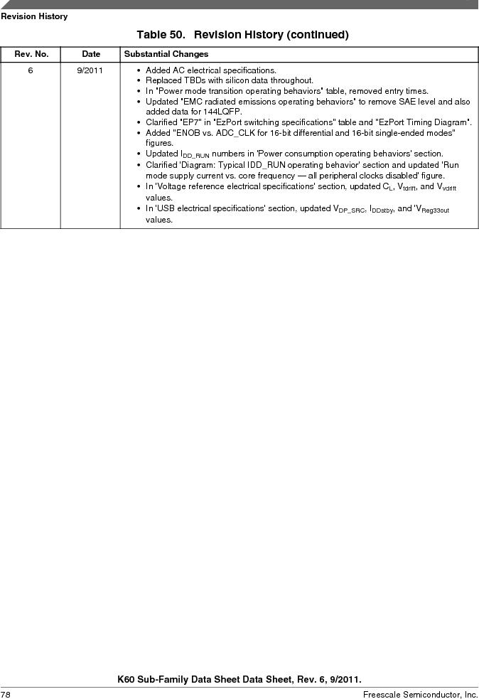 MK60DN512ZVMD10 ,Freescale Semiconductor厂商,IC ARM CORTEX MCU 512KB 144BGA, MK60DN512ZVMD10 datasheet预览  第78页