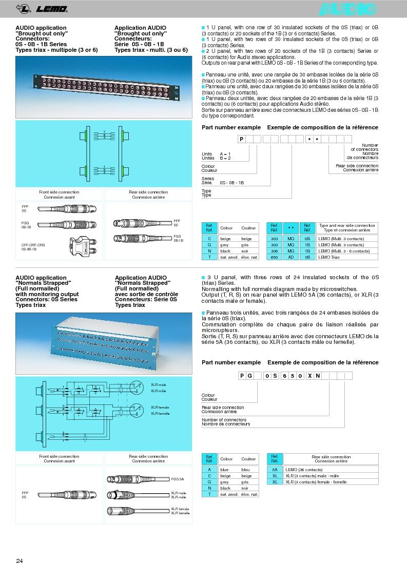 FFA.0A.250.NTAC29 ,LEMO厂商,Circular Push Pull Connectors STRAIGHT PLUG CABLE COLLET, FFA.0A.250.NTAC29 datasheet预览  第26页