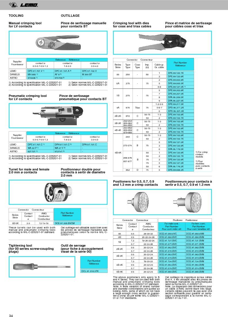 FFA.0A.250.NTAC29 ,LEMO厂商,Circular Push Pull Connectors STRAIGHT PLUG CABLE COLLET, FFA.0A.250.NTAC29 datasheet预览  第36页