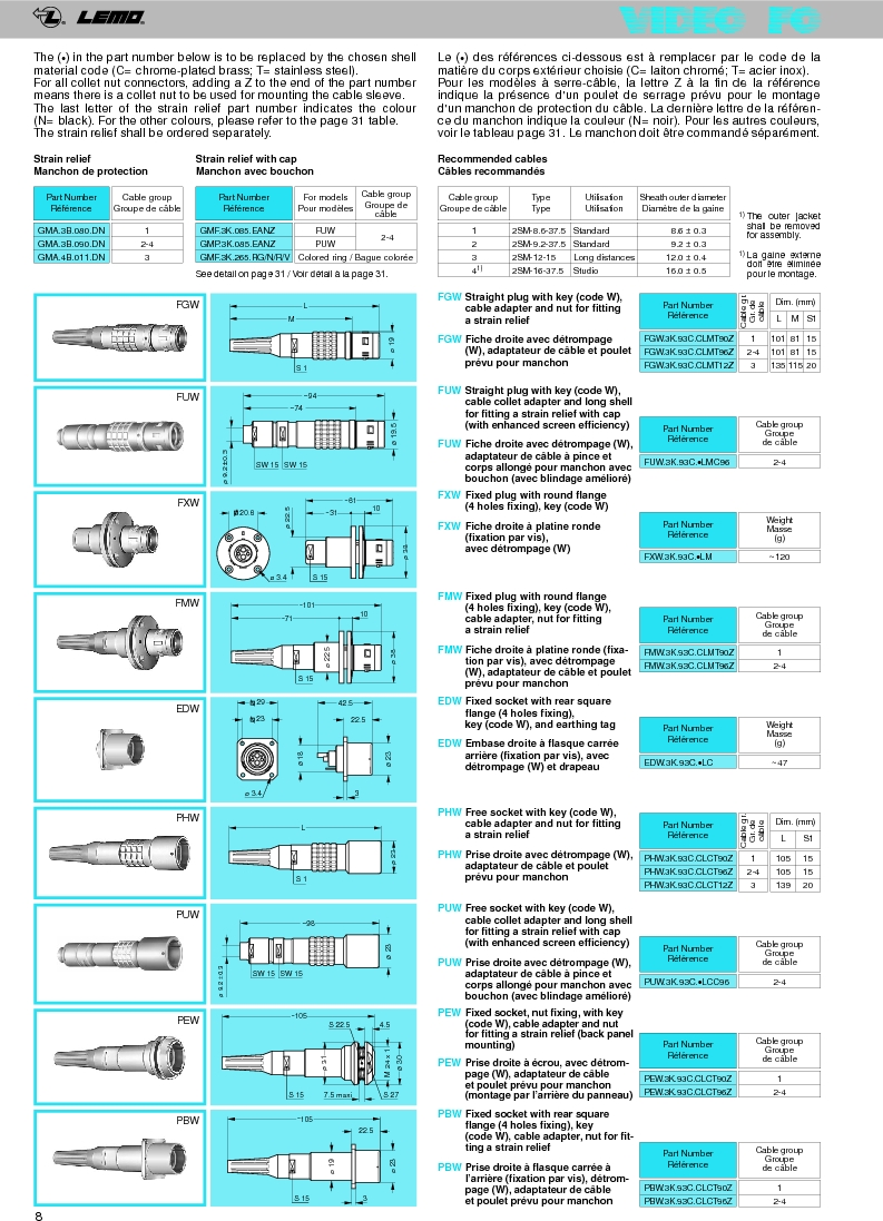 FFA.0A.250.NTAC29 ,LEMO厂商,Circular Push Pull Connectors STRAIGHT PLUG CABLE COLLET, FFA.0A.250.NTAC29 datasheet预览  第10页