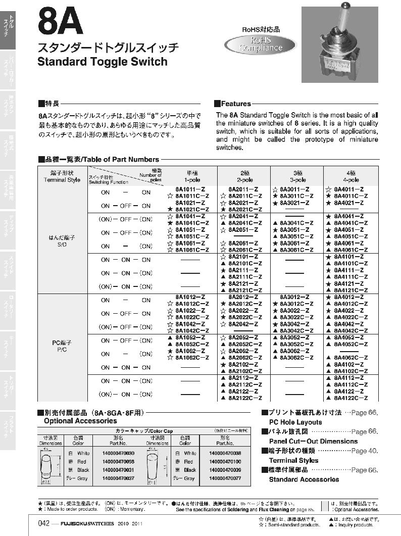 8A3011-Z ,Copal Electronics Inc厂商,SWITCH TOGGLE 3PDT SOLDER, 8A3011-Z datasheet预览  第1页