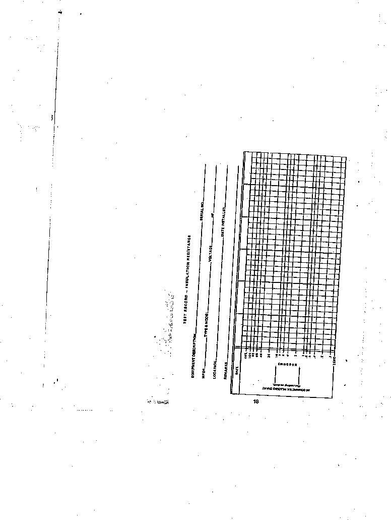 AMC-3 ,Amprobe厂商,MEGOHMMETER HND CRANKD 1000V, AMC-3 datasheet预览  第18页