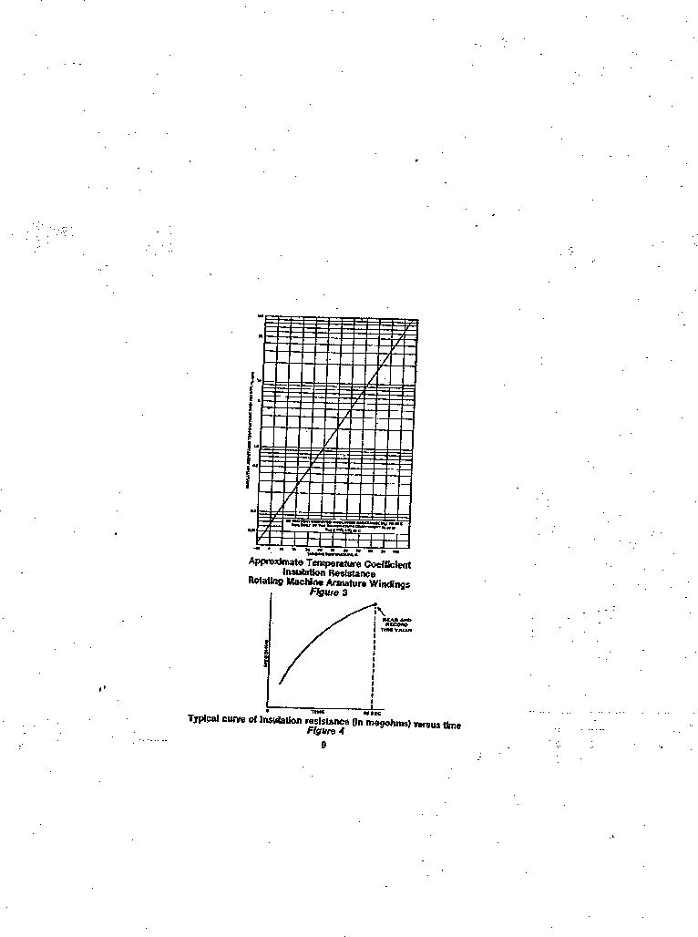 AMC-3 ,Amprobe厂商,MEGOHMMETER HND CRANKD 1000V, AMC-3 datasheet预览  第9页