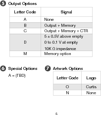 906T24BNMAO ,Curtis Instruments Inc厂商,METER BATTERY VOLTAGE 24VDC OEM, 906T24BNMAO datasheet预览  第8页