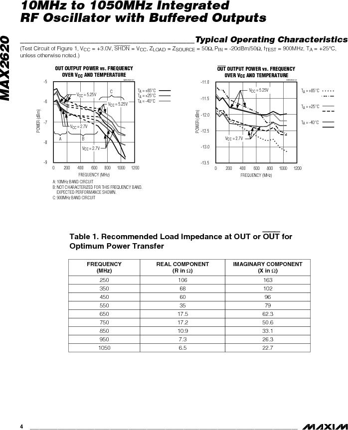 MAX2620EUA-T ,Maxim Integrated厂商,VCO Oscillators 10MHz - 1050MHz RF Oscillator, MAX2620EUA-T datasheet预览  第4页