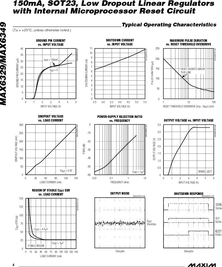 MAX6349TLUT+T ,Maxim Integrated厂商,Low Dropout Regulators - LDO 150mA LOD w/Int MPU Reset Circuit, MAX6349TLUT+T datasheet预览  第4页