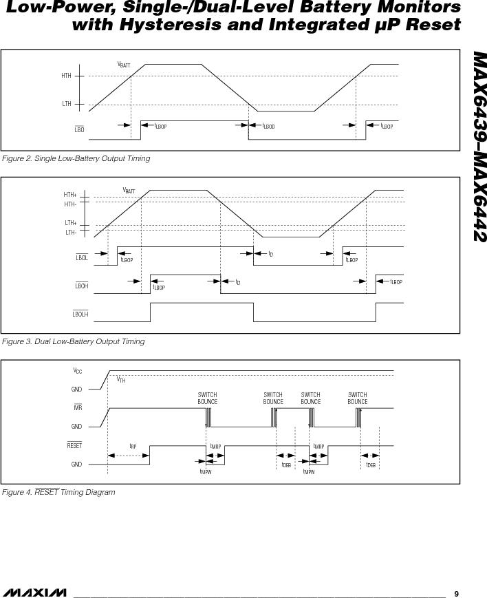 MAX6442KAKSTD3+T ,Maxim Integrated厂商,Battery Management Single Battery Monitor, MAX6442KAKSTD3+T datasheet预览  第9页