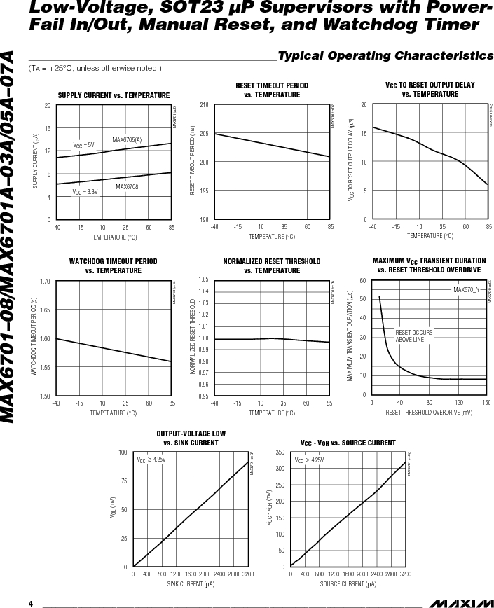 MAX6703AMKA-T ,Maxim Integrated厂商,Supervisory Circuits, MAX6703AMKA-T datasheet预览  第4页