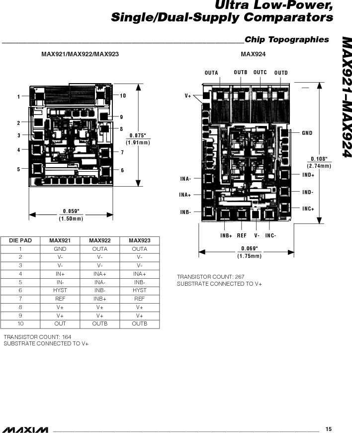 MAX921MSA/PR ,Maxim Integrated厂商,Comparator ICs Single Comparator w/1% Precision Ref, MAX921MSA/PR datasheet预览  第15页