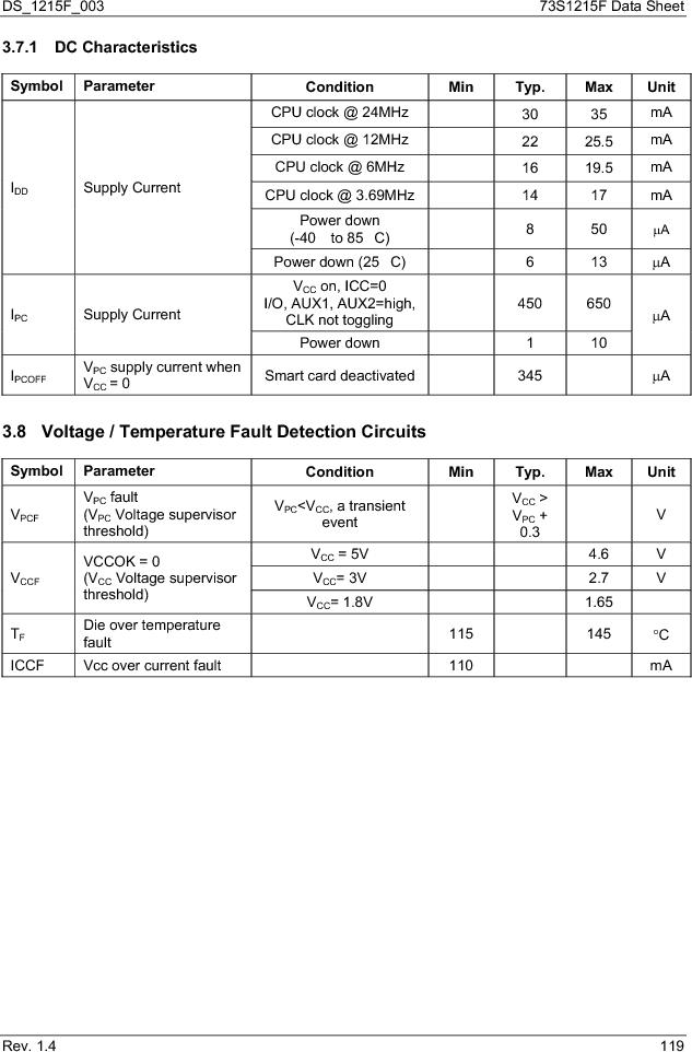 73S1215F-44IM/F/P ,Maxim Integrated厂商,IC SMART CARD READER PROG 44-QFN, 73S1215F-44IM/F/P datasheet预览  第119页