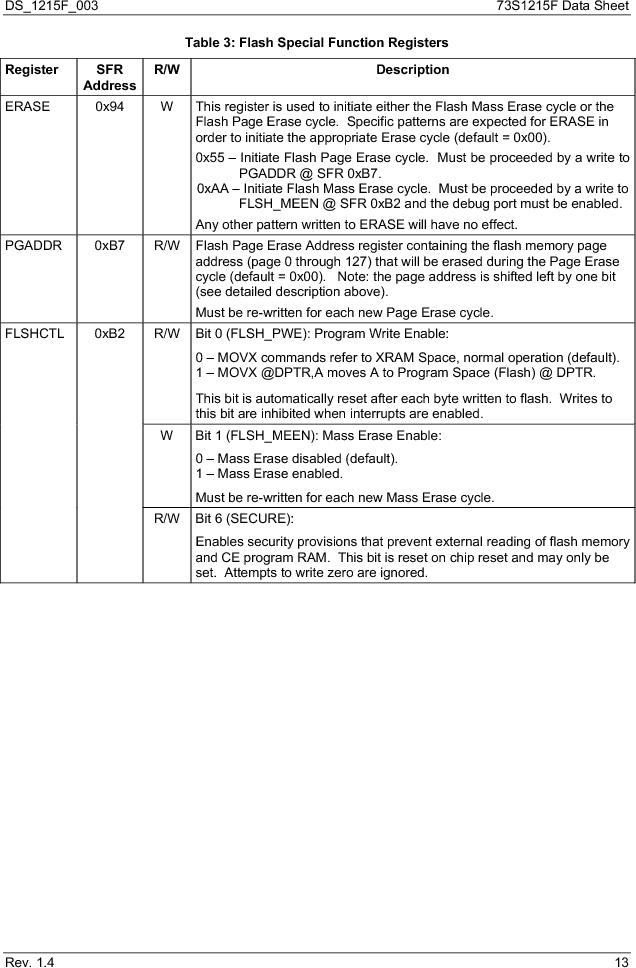 73S1215F-44IM/F/P ,Maxim Integrated厂商,IC SMART CARD READER PROG 44-QFN, 73S1215F-44IM/F/P datasheet预览  第13页