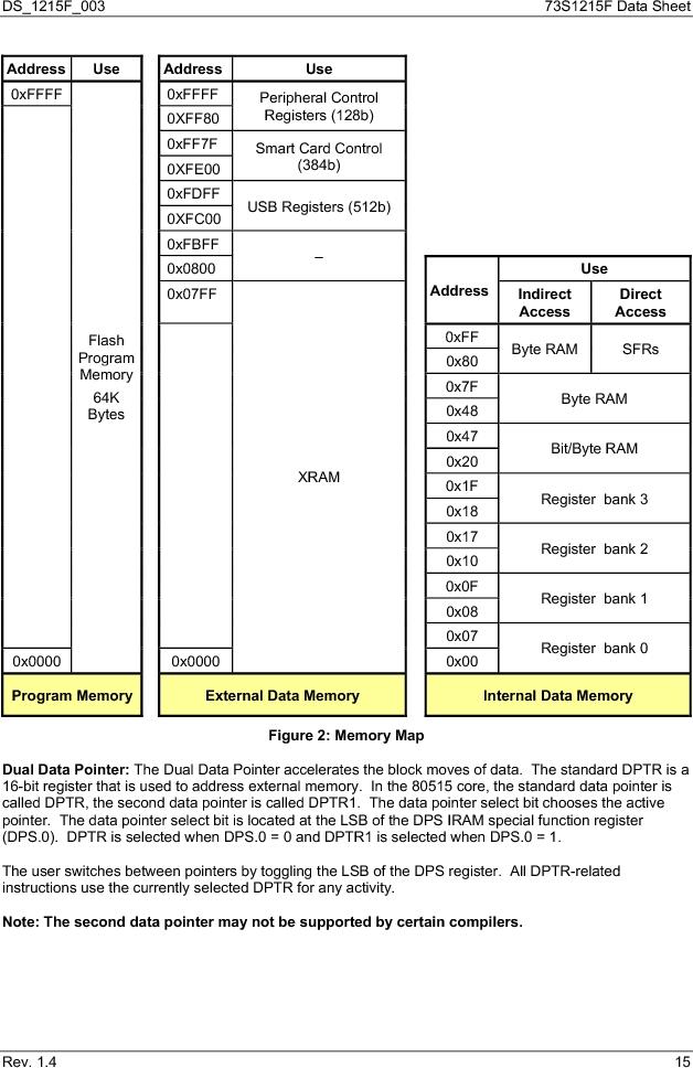 73S1215F-44IM/F/P ,Maxim Integrated厂商,IC SMART CARD READER PROG 44-QFN, 73S1215F-44IM/F/P datasheet预览  第15页