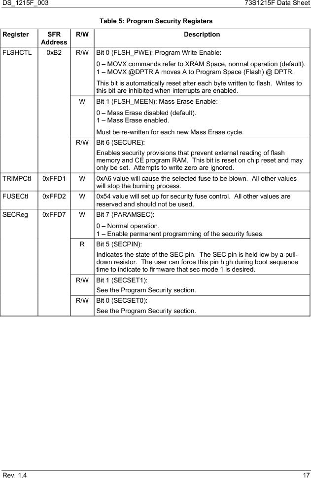 73S1215F-44IM/F/P ,Maxim Integrated厂商,IC SMART CARD READER PROG 44-QFN, 73S1215F-44IM/F/P datasheet预览  第17页