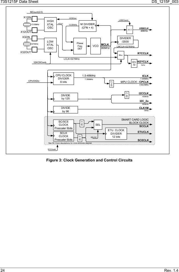 73S1215F-44IM/F/P ,Maxim Integrated厂商,IC SMART CARD READER PROG 44-QFN, 73S1215F-44IM/F/P datasheet预览  第24页