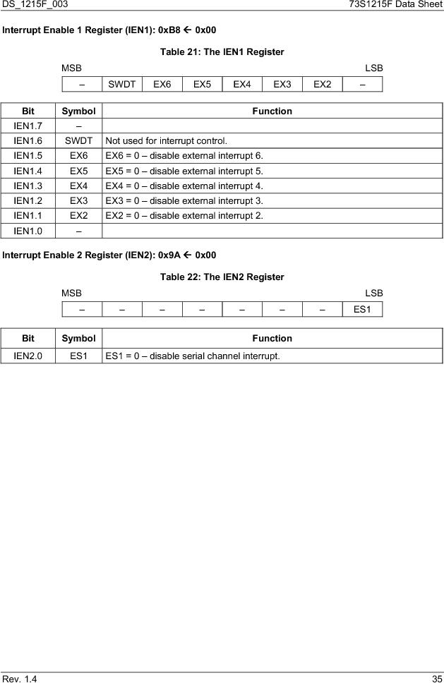 73S1215F-44IM/F/P ,Maxim Integrated厂商,IC SMART CARD READER PROG 44-QFN, 73S1215F-44IM/F/P datasheet预览  第35页