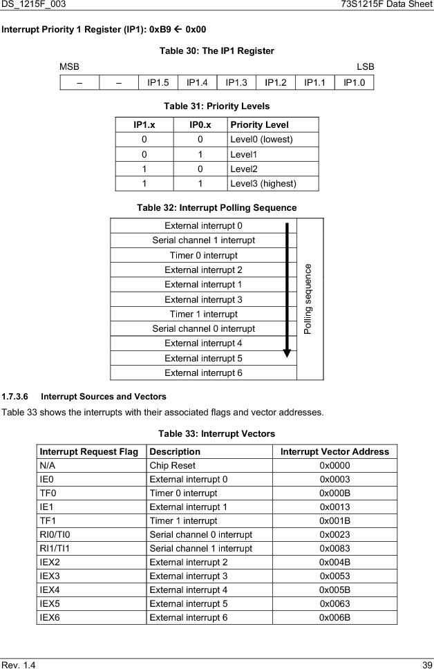 73S1215F-44IM/F/P ,Maxim Integrated厂商,IC SMART CARD READER PROG 44-QFN, 73S1215F-44IM/F/P datasheet预览  第39页