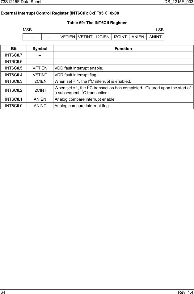 73S1215F-44IM/F/P ,Maxim Integrated厂商,IC SMART CARD READER PROG 44-QFN, 73S1215F-44IM/F/P datasheet预览  第64页