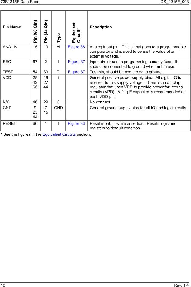 73S1215F-44IM/F/P ,Maxim Integrated厂商,IC SMART CARD READER PROG 44-QFN, 73S1215F-44IM/F/P datasheet预览  第10页