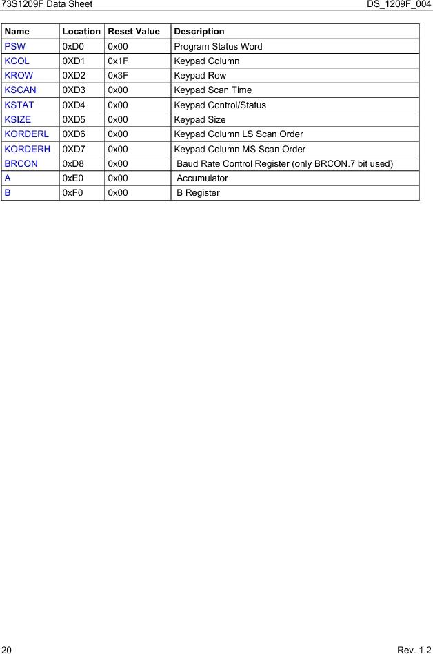 73S1209F-68IM/F/P ,Maxim Integrated厂商,IC SMART CARD READER PROG 68-QFN, 73S1209F-68IM/F/P datasheet预览  第20页
