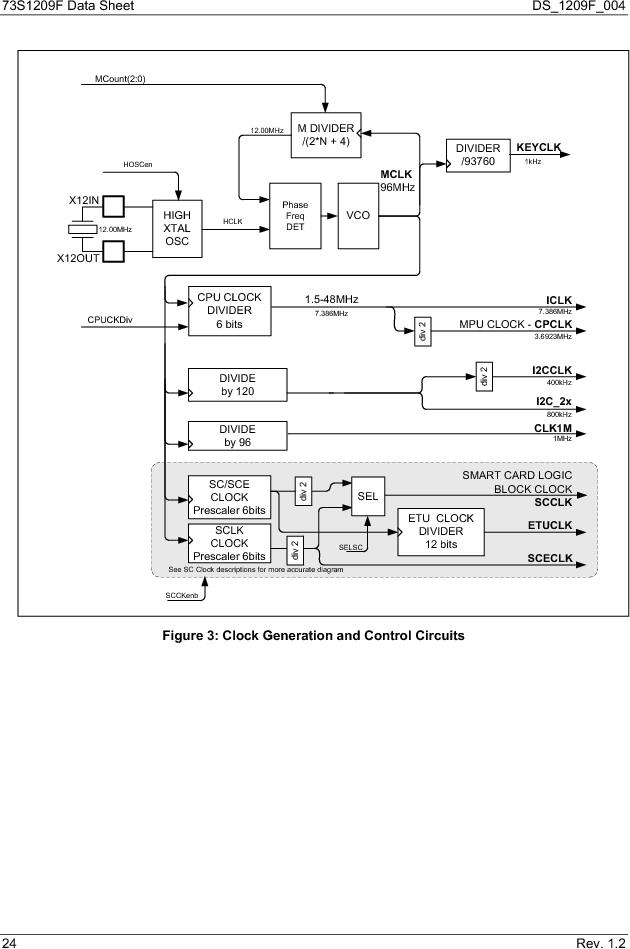 73S1209F-68IM/F/P ,Maxim Integrated厂商,IC SMART CARD READER PROG 68-QFN, 73S1209F-68IM/F/P datasheet预览  第24页