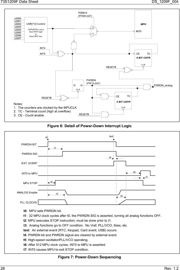 73S1209F-68IM/F/P ,Maxim Integrated厂商,IC SMART CARD READER PROG 68-QFN, 73S1209F-68IM/F/P datasheet预览  第28页