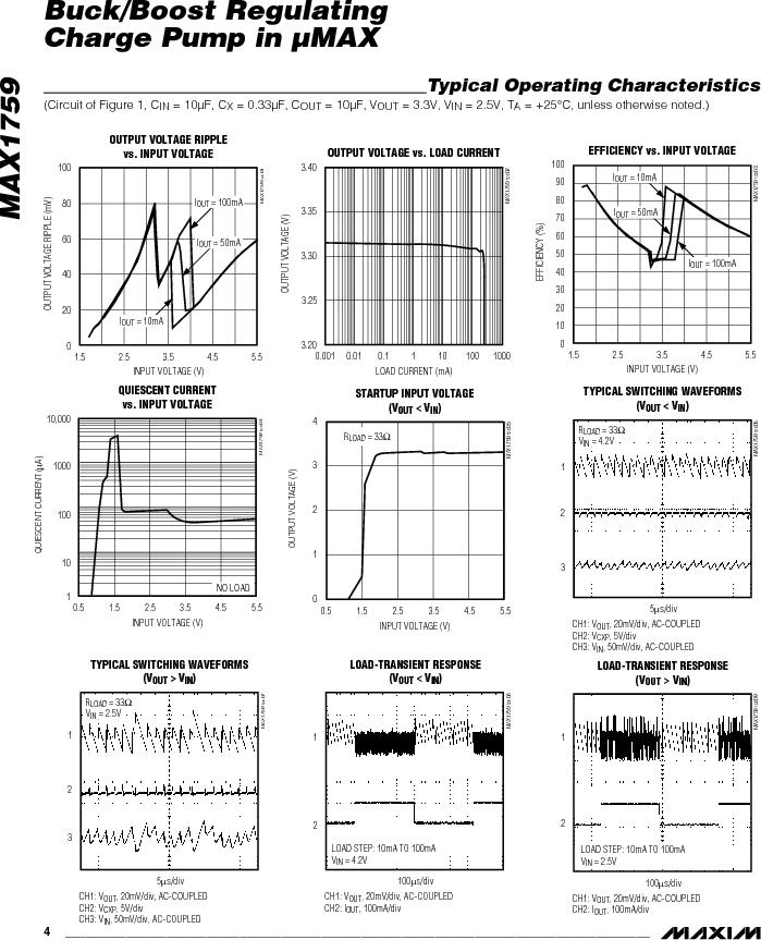 MAX1759EUB ,Maxim Integrated厂商,IC REG MULTI CONFIG 0.1A 10UMAX, MAX1759EUB datasheet预览  第4页